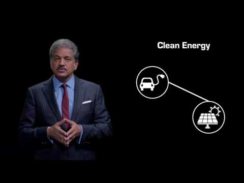 Anand Mahindra | Annual Review FY17