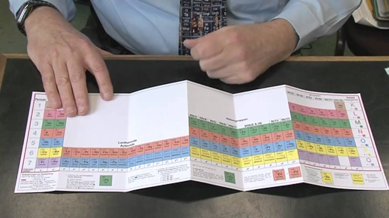 The Wide Periodic Table Periodic Table Of Videos Youtube