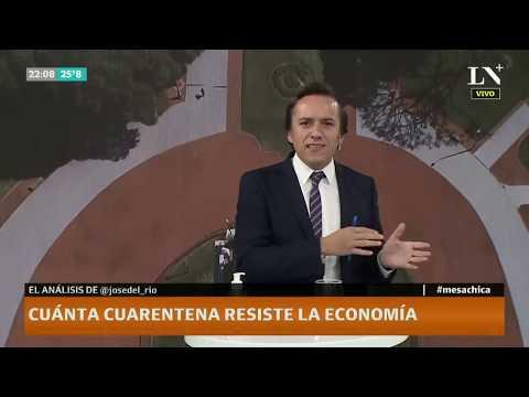 Coronavirus en Argentina: ¿Cuánta cuarentena aguanta la economía?