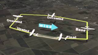 The Aviators 4: Tip of the Week 408 - Traffic Patterns