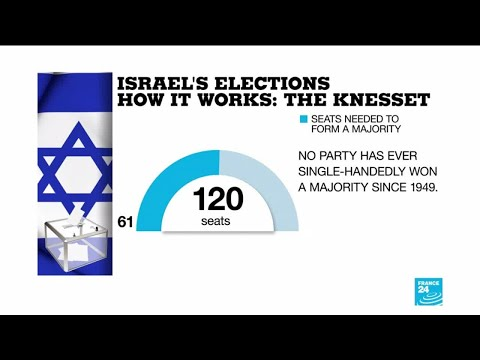Israel General Elections: How Do They Work?