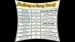 Apne Maa Baap Ka Tu Dil Na Dukha | Hafiz Amanullah Qazi (Vol-2)