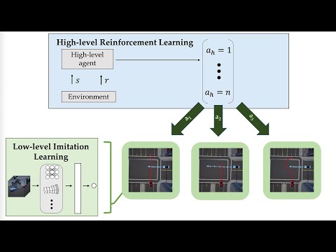 When Humans Aren't Optimal: Robots that Collaborate with Risk-Aware Humans from YouTube · Duration:  3 minutes