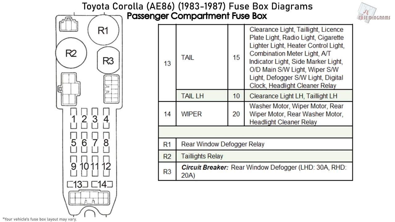 Toyota Corolla (AE86) (1983-1987) Fuse Box Diagrams - YouTube