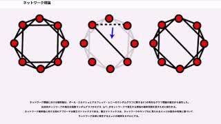 ネットワーク理論