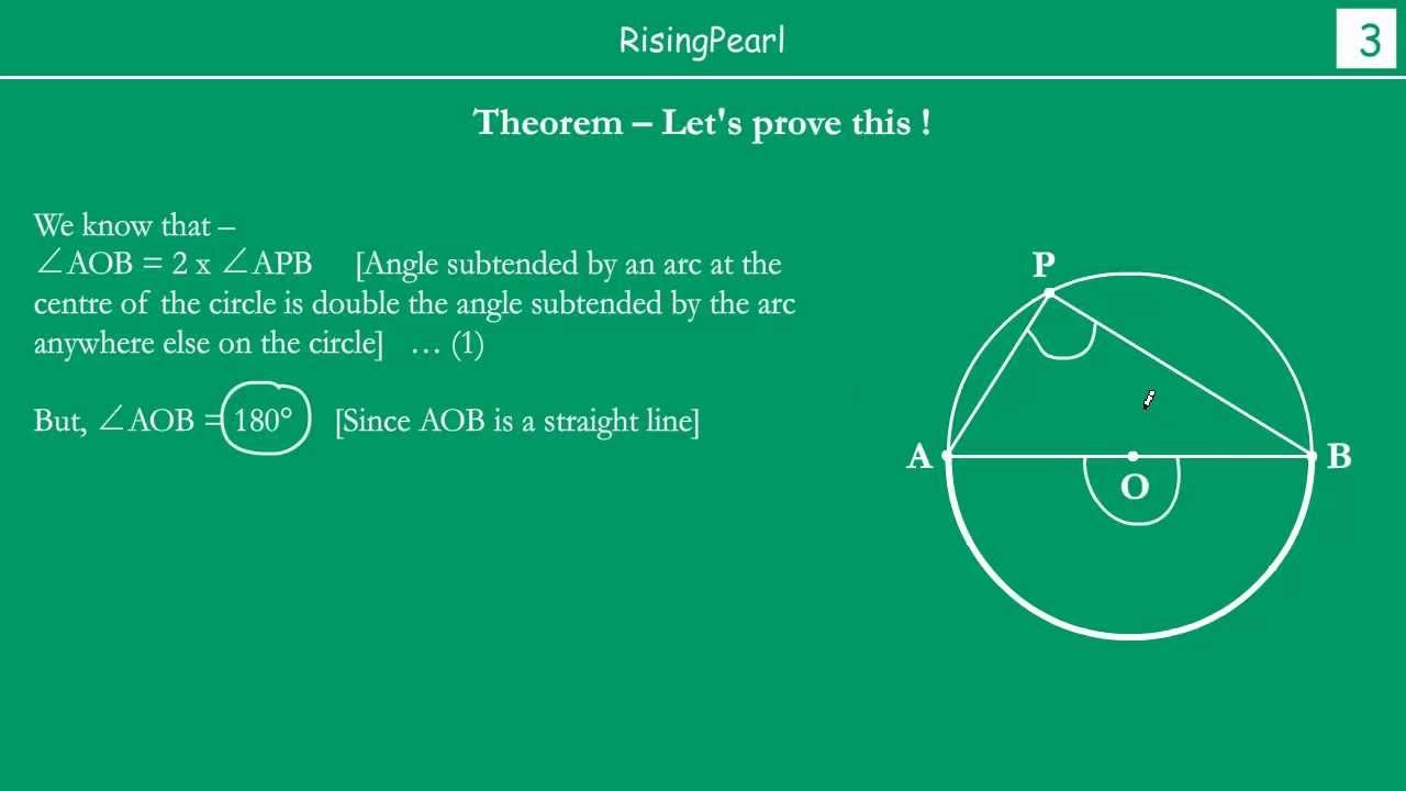 Alternate Interior Angles Proof