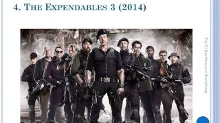 Top 10 best action movies 2015 - Top IDMb action movies 2015