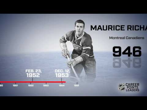 Take a look at the NHL's career points leaders