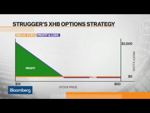 Options Update: How to Play SPDR S&P Homebuilders ETF