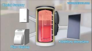BROTJE kolektory Solar Plan / Plus Ogrzewanie słoneczne