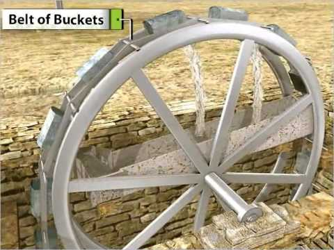 Methods of irrigation - Class 8