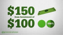 Investopedia Video: How To Calculate Return On Investment (ROI)