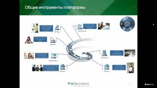 3DEXPERIENCE: расширенный функционал для технологической подготовки производства
