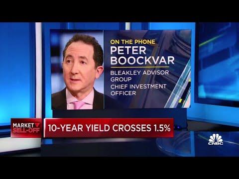 Bleakley Advisory Group's Peter Boockvar on market sell-off