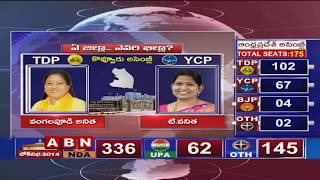 Constituency Wise MLA Candidates In TDP, YCP And Janasena Parties | Andhra Pradesh | ABN Telugu