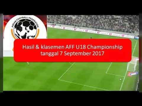 HASIL PERTANDINGAN , KLASMEN & JADWAL PERTANDINGAN PIALA AFF U18 CHAMPIPNSHIP 2017 MYANMAR