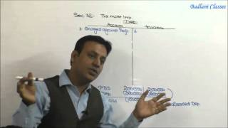 Income Tax : AY 16-17 : Ch 4 : PGBP : Lecture 3 : Profit & gains of Business or Profession