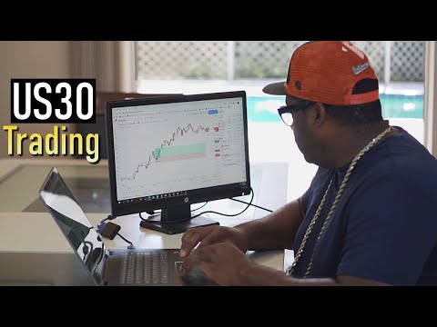 The Only Technical Analysis Strategy Video You Will Ever Need !! (Full course: Beginner to Advanced)