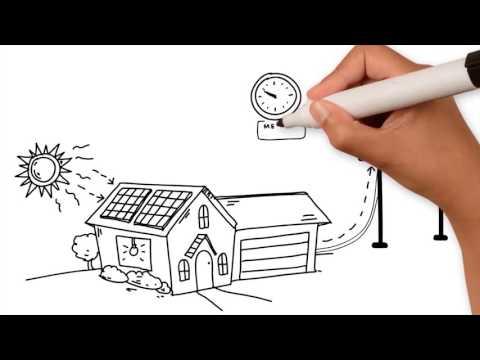 Net Metering at Shine Solar