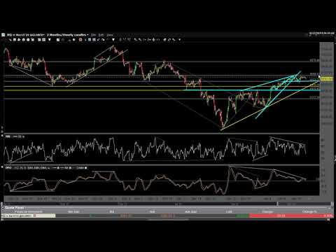 Stock Market & Crude Oil Analysis 1-11-19