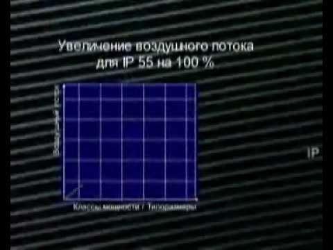 Pfannenberg - Вентиляторы с фильтром 4-го поколения