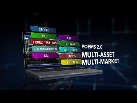 Smart Trading with the POEMS Award-Winning Suite of Platforms