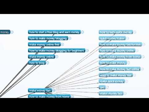 Keyword Map Pro - How To Find A Related Keyword Easily