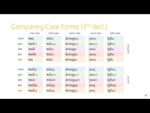 8.1 The Dative Case