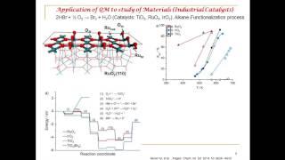 Modelización y simulación de materiales