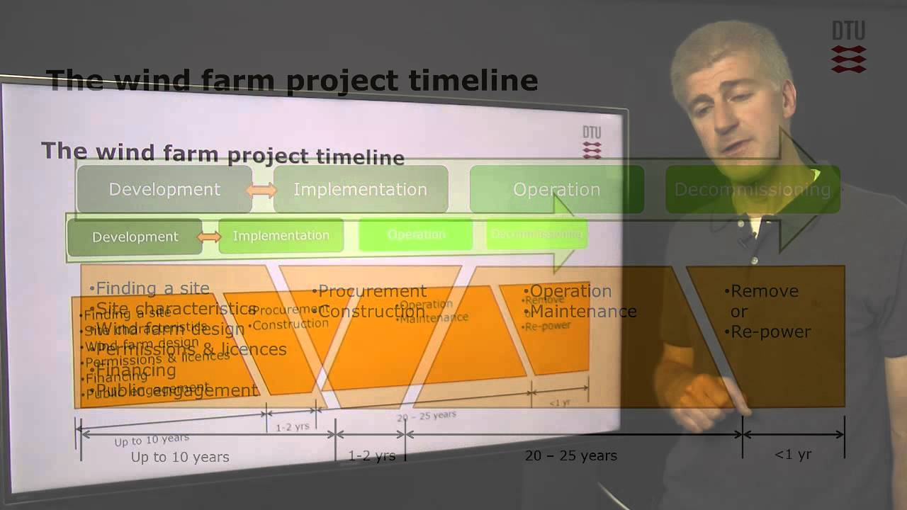 9 Economics Of Wind Energy The Cost Farms Youtube Turbine Diagram Furthermore