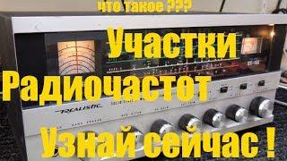 видео диапазоны частот для радиовещания