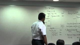 Consignment Accounts Lecture 2