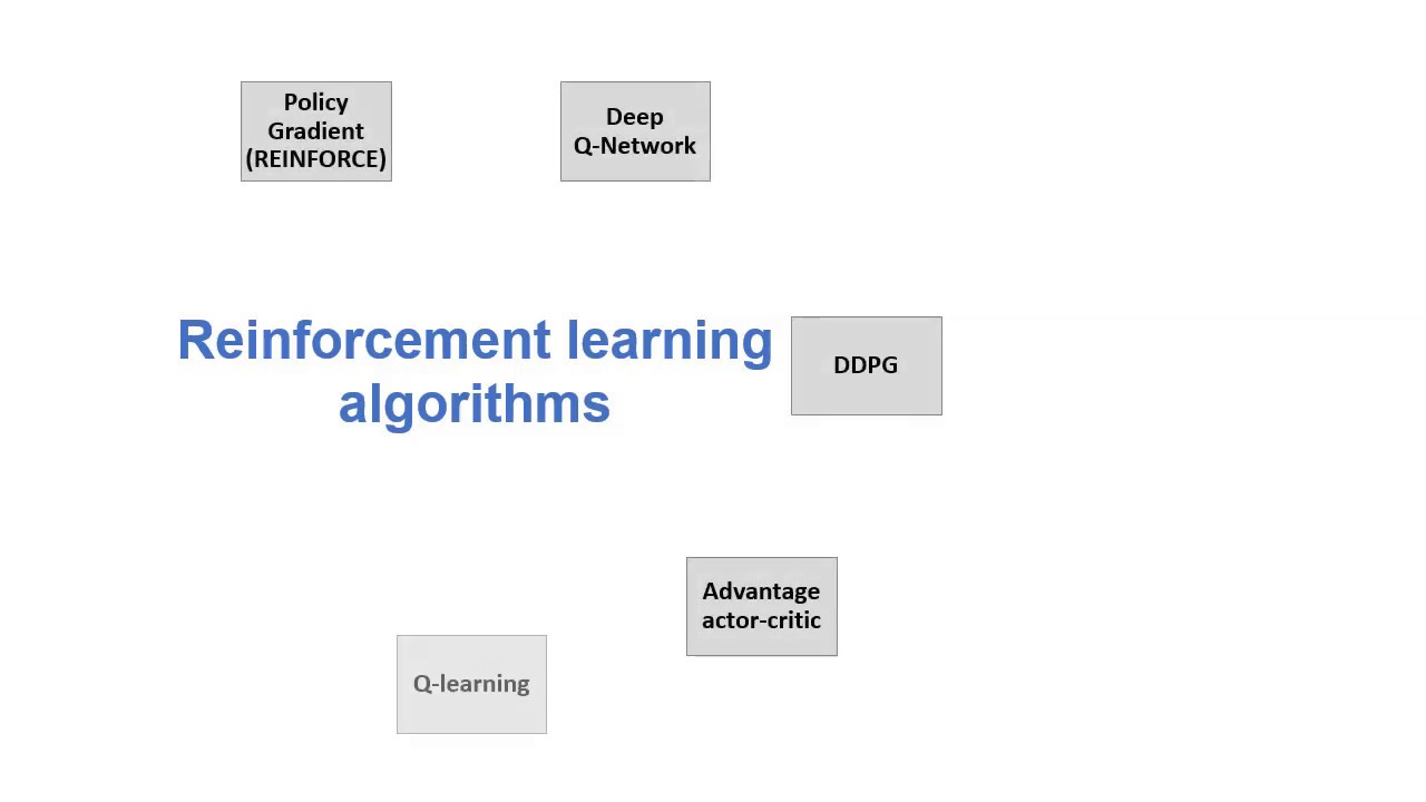 Renforce Learning What Is Reinforcement Learning Toolbox