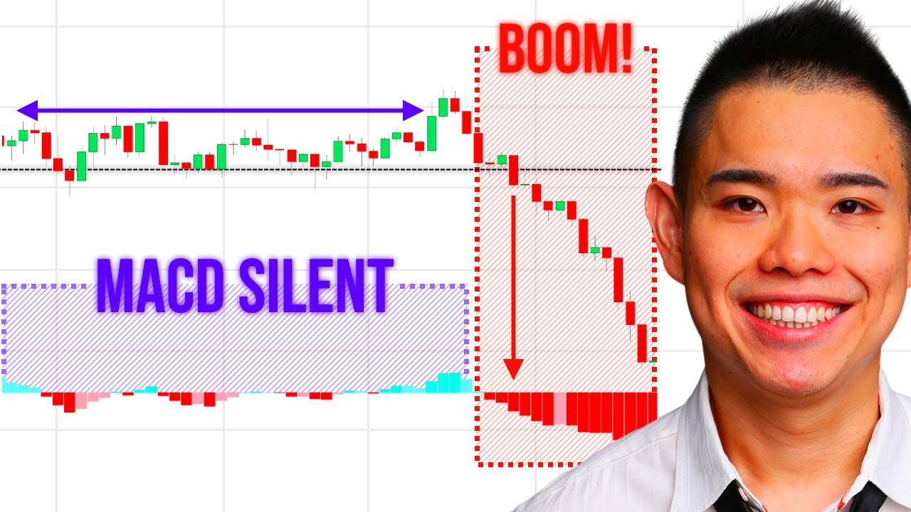 Macd Indicator Secrets 3 Powerful Strategies To Profit In Bull