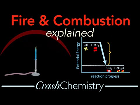 What is Fire? Combustion Reaction Tutorial | kinetic & poten