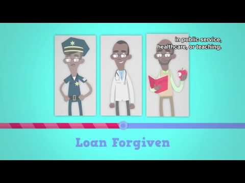 Federal vs  Private Student Loans in a Nutshell   YouTube Open
