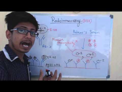 Radioimmunoassay technique (RIA) Mp3