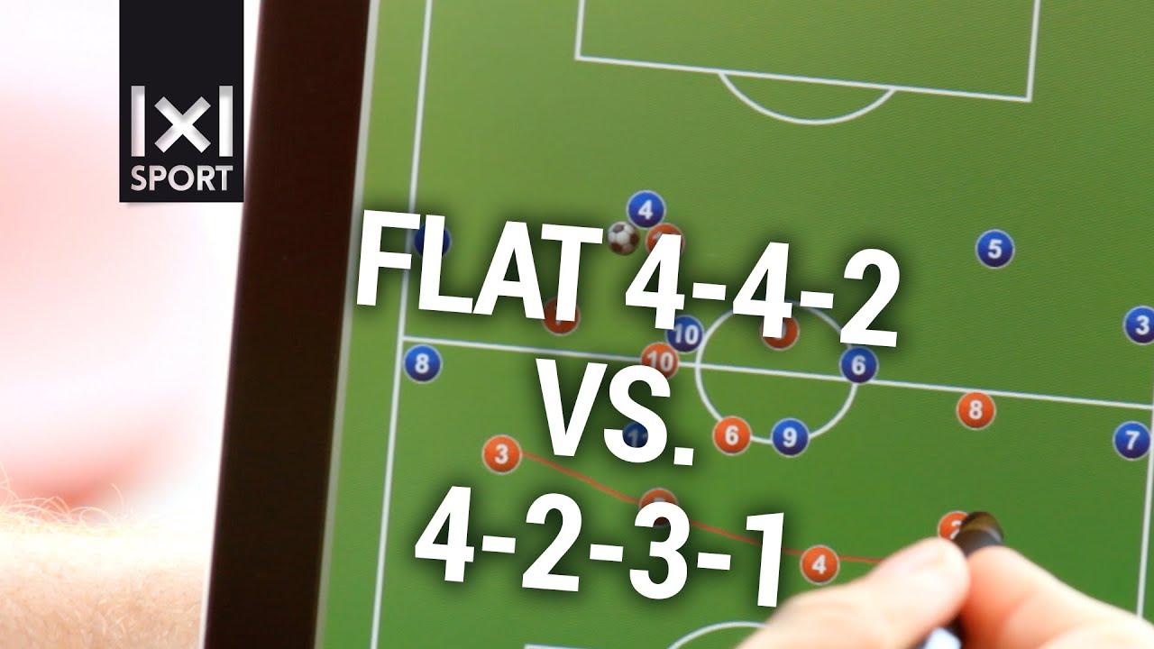 4-4-2 Taktik