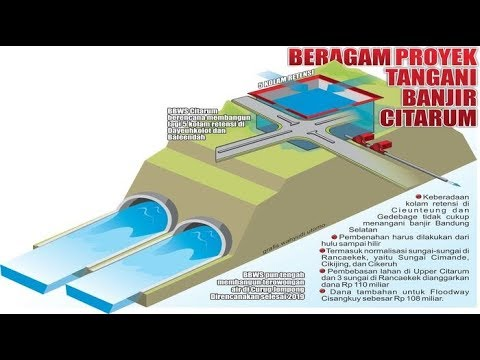 Tujuh Danau Baru Aman, Danau Cieunteung Saja Tak Cukup Atasi Banjir Bandung Selatan [TEASER] Mp3