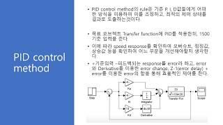 최적화이론: HS를 적용한 PID 제어