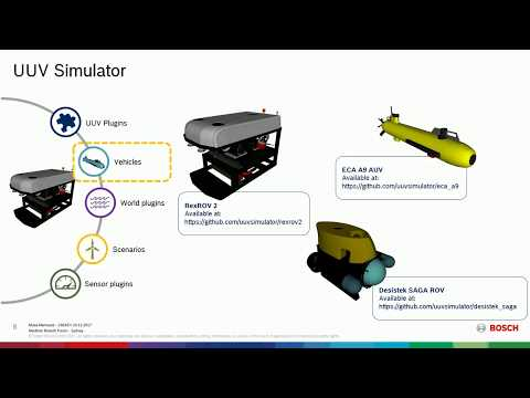 Unmanned Underwater Vehicle Simulator Documentation