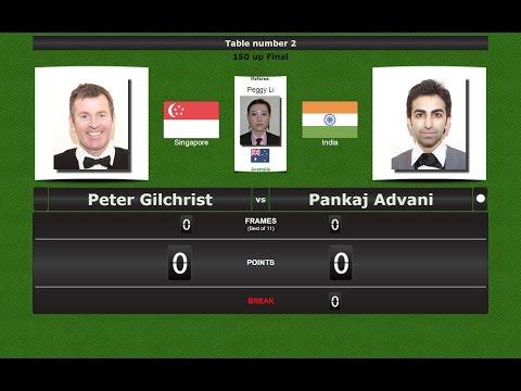 Billiards 150 up Final : Peter Gilchrist vs Pankaj Advani