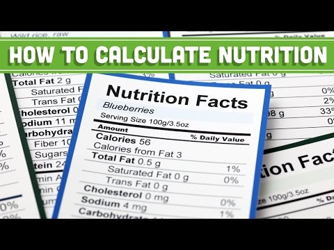 How To Calculate Nutrition - Mind Over Munch Tips And Tutorials