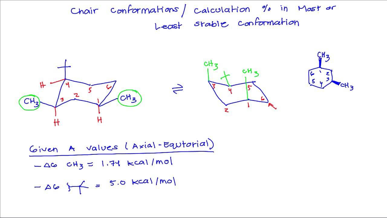 Chair conformation glucose - Review Session Most Stable Chair Conformation