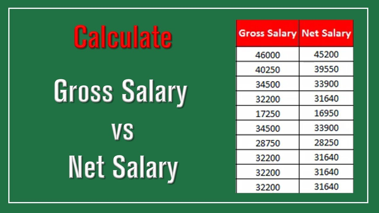 how to calculate net salary  u0026 gross salary in excel