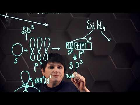 Видеоурок по химии 10 класс гибридизация