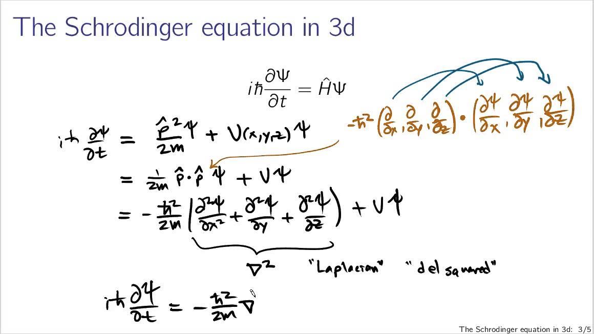 Schrödinger Equation ile ilgili görsel sonucu