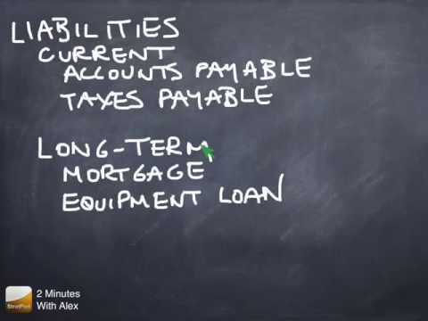 Balance Sheet, Cont'd: Current Liabilities, Long-Term Liabilities, Total Liabilities
