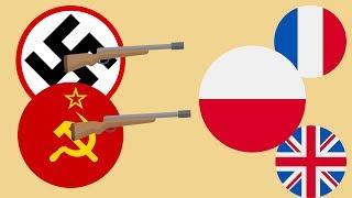 СССР развязал Вторую мировую войну ?