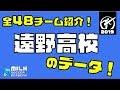 【岩手県・遠野高校】全チーム紹介!☆全国高校サッカー選手権
